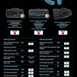 2014 Comex Show_Logitech G promotional offers 2